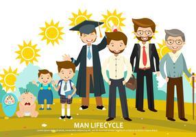Vecteur de cycle de vie de l'homme