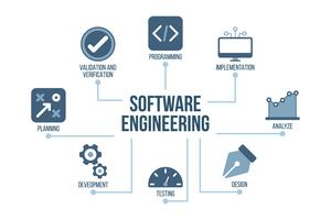 Ensemble exceptionnel de vecteurs d'ingénieurs logiciels vecteur