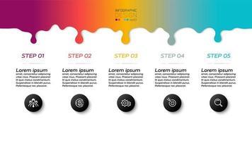 le design moderne est divisé en 5 étapes vecteur