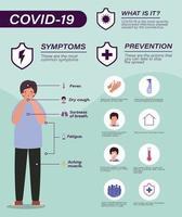 Covid 19 conseils de prévention du virus symptômes et conception de vecteur avatar homme