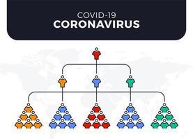 propager des infographies d'infection à coronavirus. carte du monde et un groupe de personnes qui s'infectent mutuellement avec un virus dangereux. vecteur