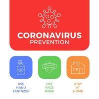 prévention de covid-19 tout en une illustration vectorielle d'icône affiche. dépliant de protection contre les coronavirus avec jeu d'icônes de contour. rester à la maison, utiliser un masque facial, utiliser un désinfectant pour les mains
