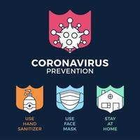 prévention de covid-19 tout en une illustration vectorielle d'icône affiche. dépliant de protection contre les coronavirus avec jeu d'icônes de bouclier de contour. rester à la maison, utiliser un masque facial, utiliser un désinfectant pour les mains