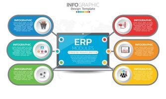infographie des modules erp de planification des ressources d'entreprise avec conception de diagramme, graphique et icône. vecteur