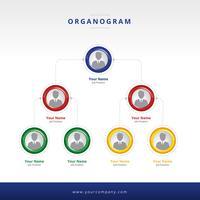 Vecteur de mise en page d'organogramme