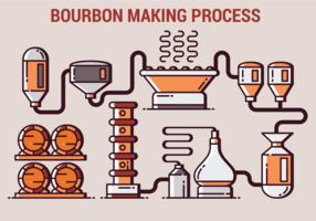 Processus de fabrication de bourbon vecteur