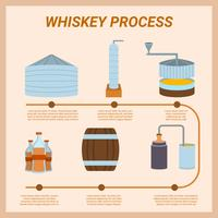 Vecteur de processus plat Bourbon