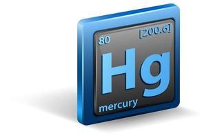 élément chimique mercure. symbole chimique avec numéro atomique et masse atomique.
