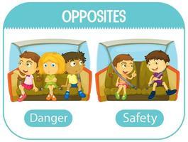 mots opposés avec danger et sécurité vecteur