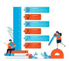 illustration humaine et conception infographique pour les options commerciales, étapes d'apprentissage, processus d'éducation. vecteur plat pour page de destination, web, site Web, bannière, applications mobiles, flyer, affiche, brochure