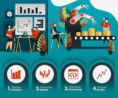 les usines dotées de la technologie robotique et les employés se rencontrent sur les ventes et les réalisations. peut utiliser pour, page de destination, modèle, interface utilisateur, web, bannière, illustration, promotion, marketing, finance, commerce vecteur