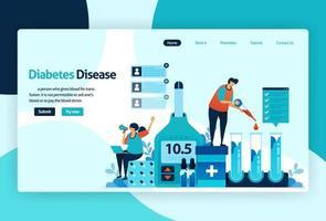 modèle d'illustration vectorielle plat des contrôles de glycémie et de diabète. connaissance des niveaux d'insuline contrôles de santé à l'hôpital, à la clinique, au laboratoire. pour bannière, page de destination, Web, site Web, applications mobiles vecteur