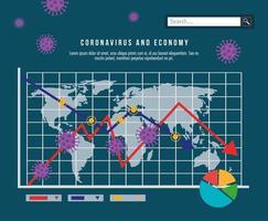 infographie de l'impact économique par covid 19 vecteur
