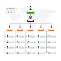 l'organigramme est utilisé pour montrer les fonctions et les postes du personnel. infographie. vecteur