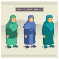 Personnages féminins du Moyen-Orient
