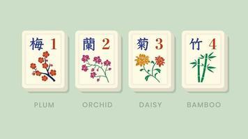 tuiles de fleur bonus mahjong vecteur