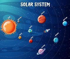 planètes de l & # 39; infographie du système solaire vecteur
