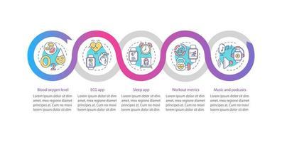 modèle d'infographie vectorielle de capacités de smartwatch