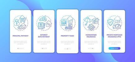 Éléments de paiement hypothécaire écran de la page de l'application mobile d'intégration avec des concepts