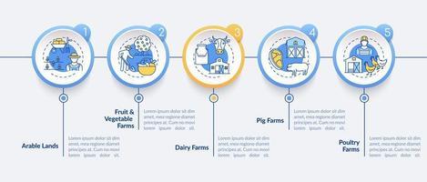 modèle d & # 39; infographie vectorielle de types de production agricole