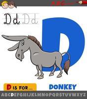 feuille de calcul lettre d avec dessin animé âne animal de ferme vecteur