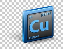élément chimique en cuivre. symbole chimique avec numéro atomique et masse atomique. vecteur