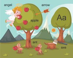 alphabet une lettre ange, pomme, flèche, fourmi, hache.