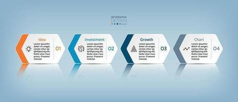 les quatre étapes de l'hexagone peuvent être appliquées aux affaires, aux investissements, au marketing, à l'éducation, aux présentations et à la planification. infographie vectorielle