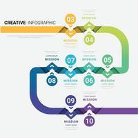 modèle de conception de chronologie infographie vectorielle avec 10 étiquettes vecteur
