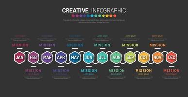 modèle d'infographie de présentation entreprise pendant 12 mois, 1 an. vecteur