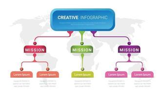 organigramme avec 3 niveaux, modèle infographique avec 3 étiquettes et 5 options