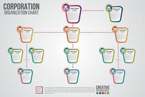 modèle d'organigramme d'entreprise avec des icônes de gens d'affaires. vecteur