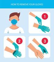 comment enlever les gants infographie covid19 vecteur