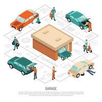 organigramme de garage isométrique vecteur