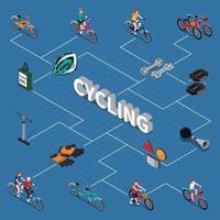 organigramme isométrique de vélo vecteur