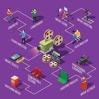 organigramme de tournage vidéo isométrique vecteur