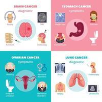cancer patient oncologie plat 2x2