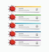 infographie de covid-19 pour le nombre de patients. graphique des coronavirus. vecteur