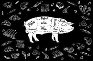 Boucherie tableau noir coupe de viande. vecteur