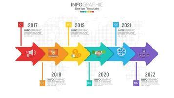 infographie élément de couleur 6 étapes avec flèche, diagramme graphique, concept de marketing en ligne entreprise. vecteur