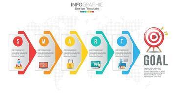 infographie de stratégie de définition des objectifs intelligents avec 5 étapes et icônes pour graphique commercial. vecteur