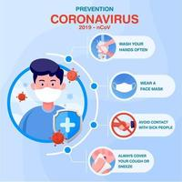 infographie avec des détails sur la prévention des coronavirus avec un homme portant un masque facial et un bouclier protégeant le virus dans le virus corona mondial de style plat et le concept d'épidémie et d'attaque pandémique de covid-19. vecteur