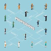 Organigramme de personnes isométrique uniformes de professions vecteur