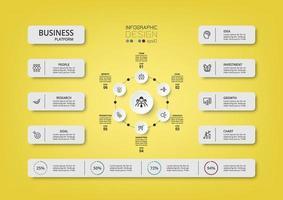 plateforme commerciale utilisée pour analyser différents processus permettant aux organisations de présenter des plans. vecteur