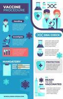 Disposition des infographies de procédure de vaccination vecteur