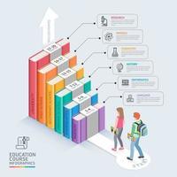livre étape chronologie de l'éducation. deux étudiants montant les escaliers pour réussir. illustration vectorielle. peut être utilisé pour la mise en page du flux de travail, la bannière, le diagramme, les options numériques, les options d'intensification, la conception Web et les infographies. vecteur