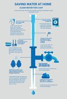 Vecteur de plaidoyer pour l'eau propre