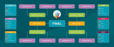 calendrier des matches, modèle pour le web, impression, tableau des résultats de football, drapeaux des pays européens participant au tournoi final du championnat européen de football 2020. illustration vectorielle vecteur