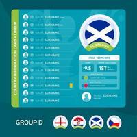 composition du groupe d football 2020 vecteur