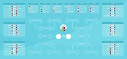 phase finale de football 2020, groupes et matchs vecteur